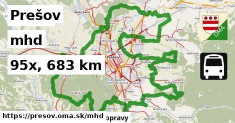 Prešov Doprava