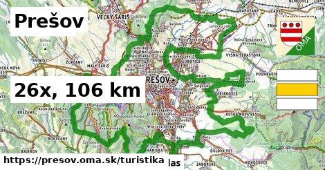 Prešov Turistické trasy
