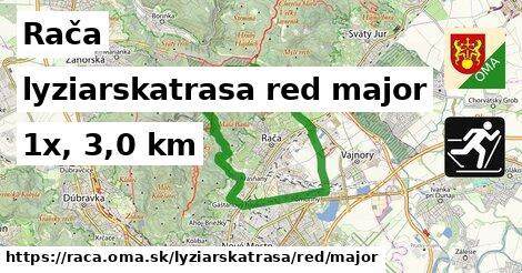 Rača Lyžiarske trasy červená hlavná