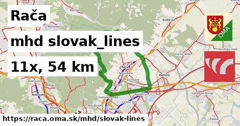 Rača Doprava slovak-lines