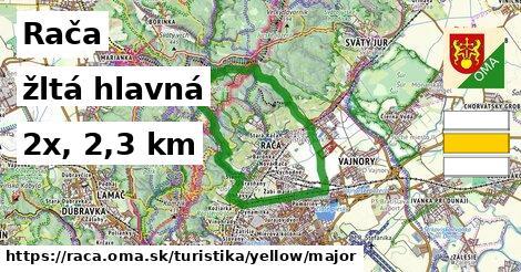 Rača Turistické trasy žltá hlavná