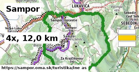 Sampor Turistické trasy iná