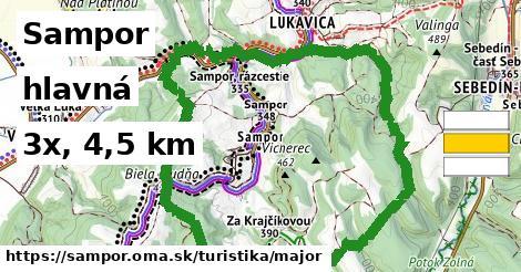 Sampor Turistické trasy hlavná