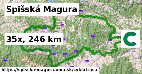 Spišská Magura Cyklotrasy