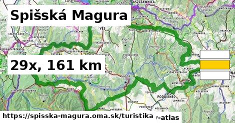 Spišská Magura Turistické trasy