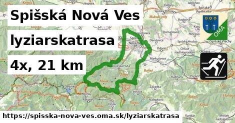Spišská Nová Ves Lyžiarske trasy