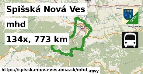 Spišská Nová Ves Doprava