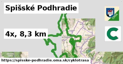 Spišské Podhradie Cyklotrasy