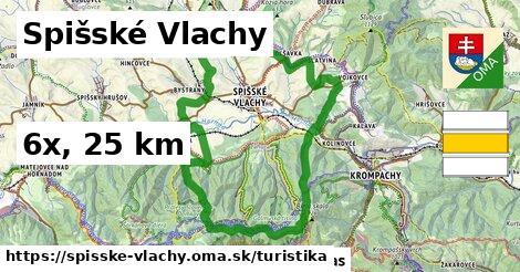Spišské Vlachy Turistické trasy