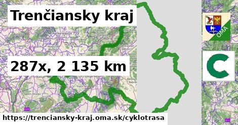 Trenčiansky kraj Cyklotrasy