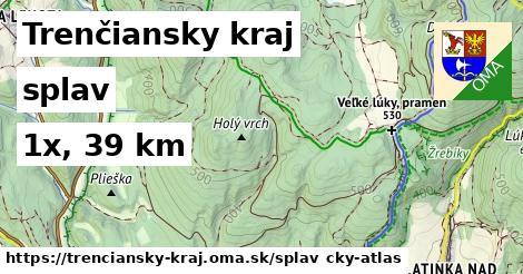 Trenčiansky kraj Splav
