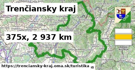 Trenčiansky kraj Turistické trasy