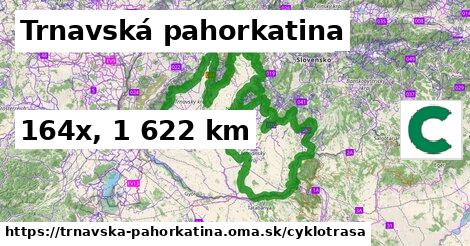 Trnavská pahorkatina Cyklotrasy