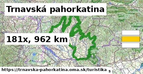 Trnavská pahorkatina Turistické trasy