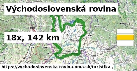 Východoslovenská rovina Turistické trasy