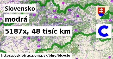 Slovensko Cyklotrasy modrá bicycle