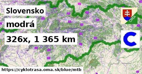 Slovensko Cyklotrasy modrá mtb