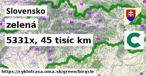 Slovensko Cyklotrasy zelená bicycle