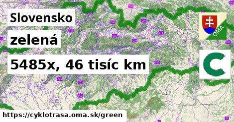 Slovensko Cyklotrasy zelená