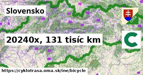 Slovensko Cyklotrasy iná bicycle