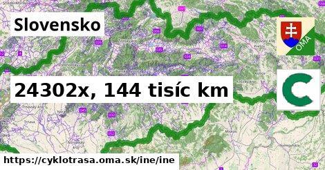Slovensko Cyklotrasy iná iná