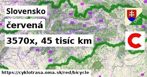 Slovensko Cyklotrasy červená bicycle