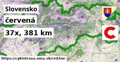 Slovensko Cyklotrasy červená iná