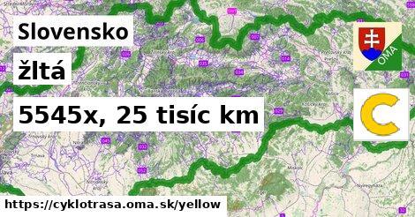 Slovensko Cyklotrasy žltá