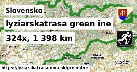 Slovensko Lyžiarske trasy zelená iná