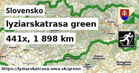 Slovensko Lyžiarske trasy zelená