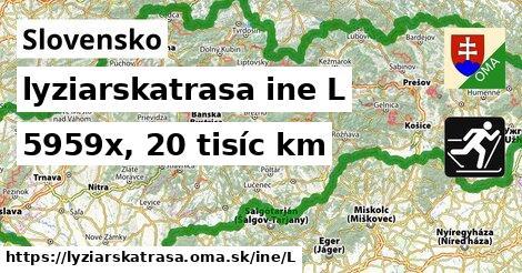 Slovensko Lyžiarske trasy iná L