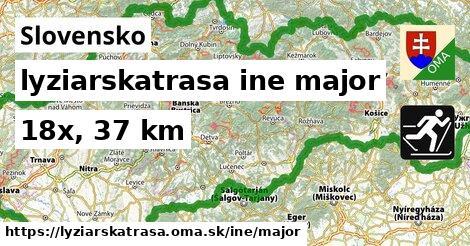 Slovensko Lyžiarske trasy iná hlavná