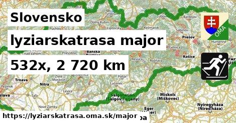 Slovensko Lyžiarske trasy hlavná