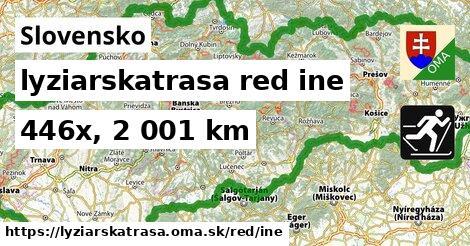 Slovensko Lyžiarske trasy červená iná