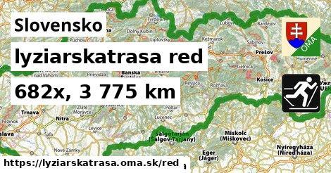 Slovensko Lyžiarske trasy červená