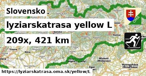 Slovensko Lyžiarske trasy žltá L