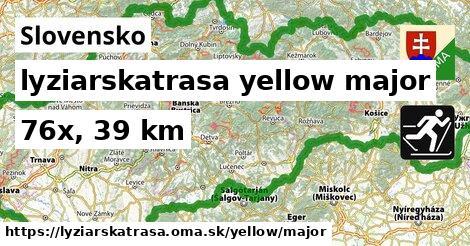 Slovensko Lyžiarske trasy žltá hlavná
