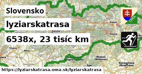 Slovensko Lyžiarske trasy