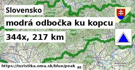 Slovensko Turistické trasy modrá odbočka ku kopcu