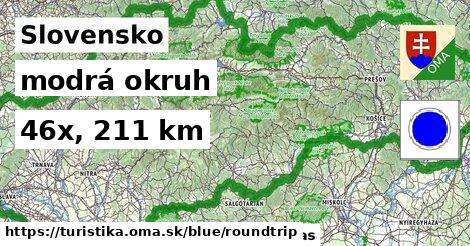 Slovensko Turistické trasy modrá okruh