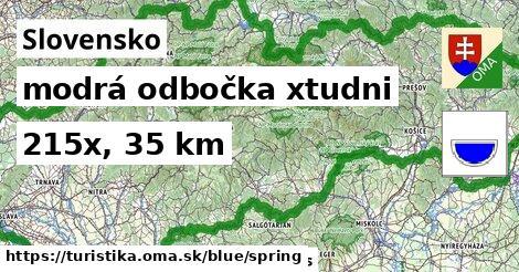 Slovensko Turistické trasy modrá odbočka xtudni