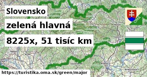 Slovensko Turistické trasy zelená hlavná