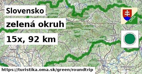Slovensko Turistické trasy zelená okruh