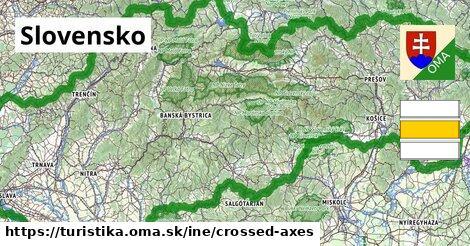 Slovensko Turistické trasy iná crossed_axes