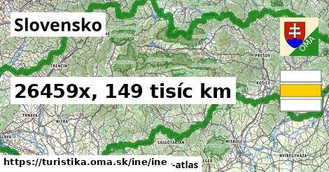 Slovensko Turistické trasy iná iná