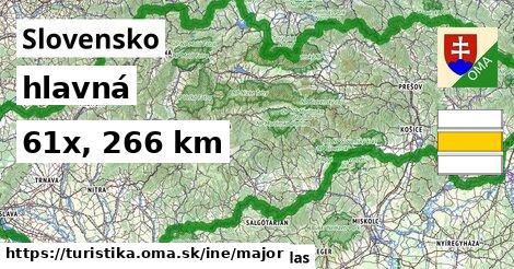 Slovensko Turistické trasy iná hlavná