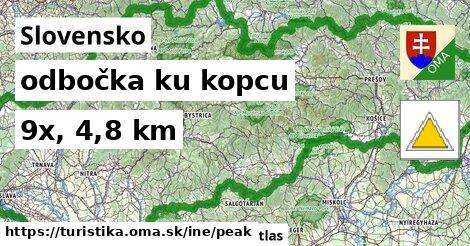 Slovensko Turistické trasy iná odbočka ku kopcu