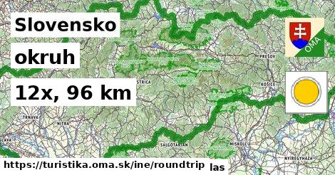 Slovensko Turistické trasy iná okruh