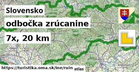 Slovensko Turistické trasy iná odbočka zrúcanine