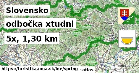 Slovensko Turistické trasy iná odbočka xtudni